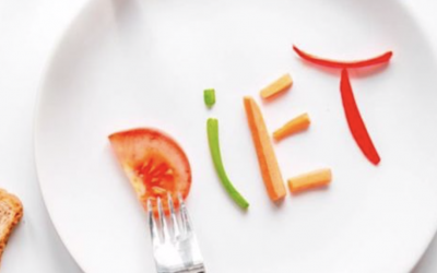 Do Weight Loss Diets Work?
